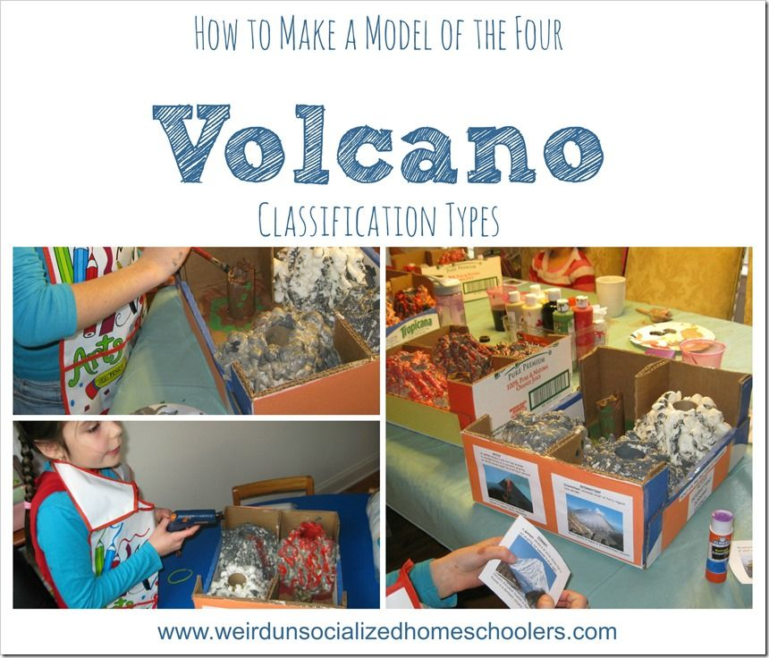 How to Make a Model of the Four Volcano Classification ...