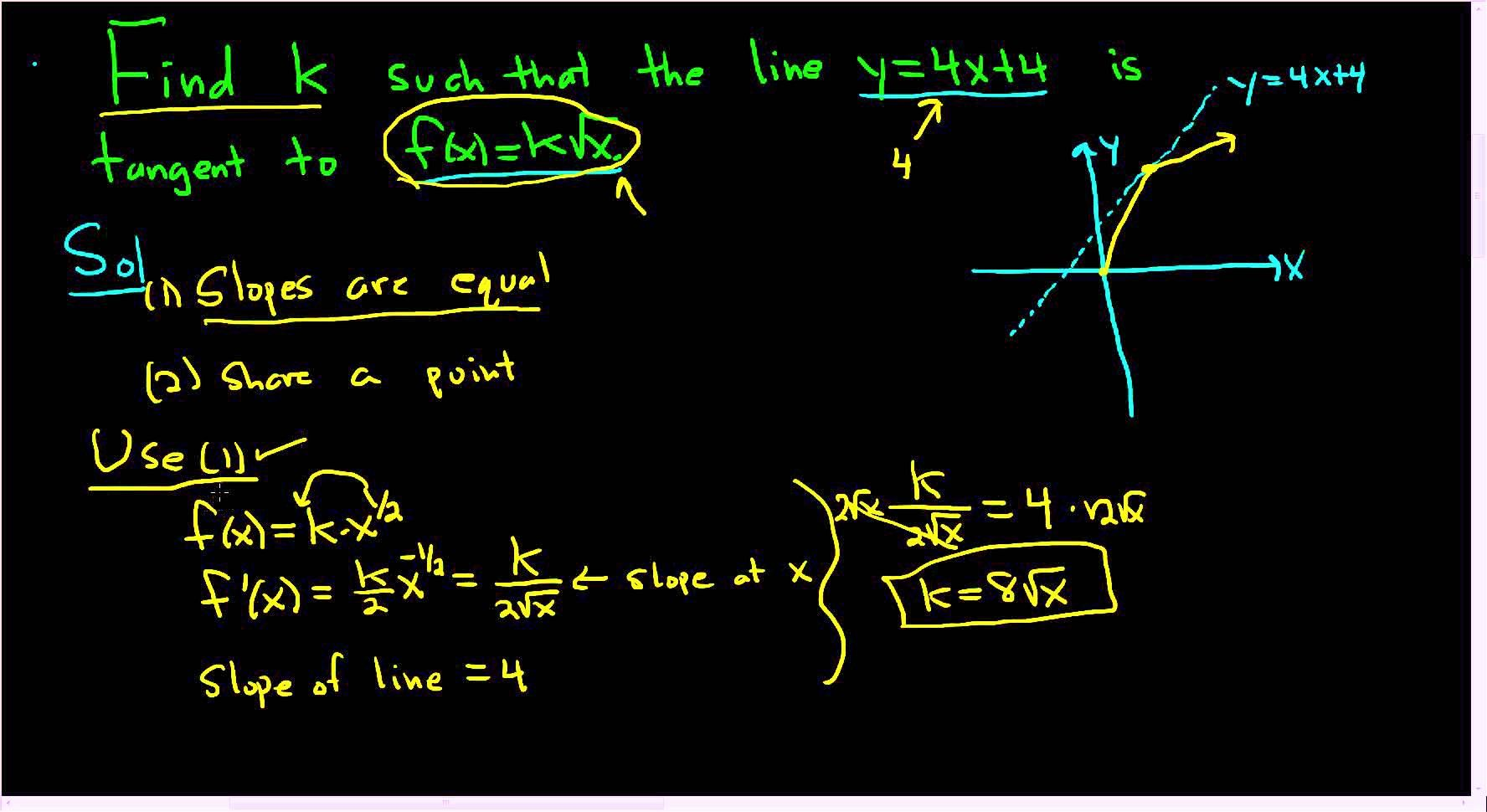 Teach Besides Me How To Find The Slope Of A Tangent Line