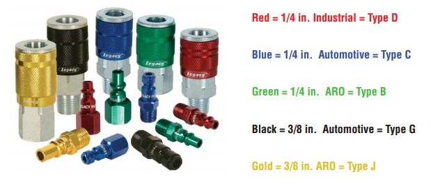 Prevent air leaking from couplings on an air compressor hose | air