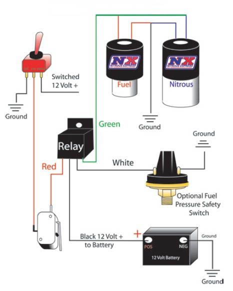 How To Install A Nitrous Express Nitrous Kit