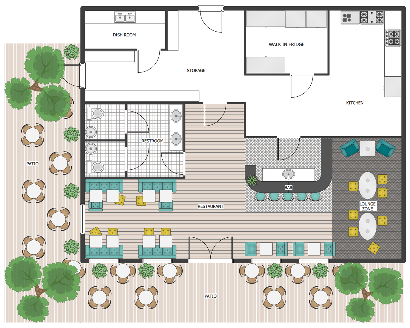Patio Plan Conceptdraw Pro Extended With The Cafe And Restaurant Floor Plans Solution Libraries C Restaurant Plan Restaurant Floor Plan Floor Planner