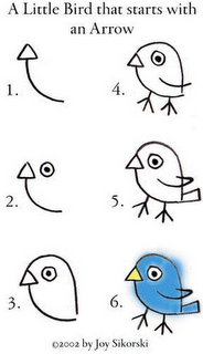 Art With Mrs Smith Cute Little Bird Drawing For Kids Drawings Bird Drawings