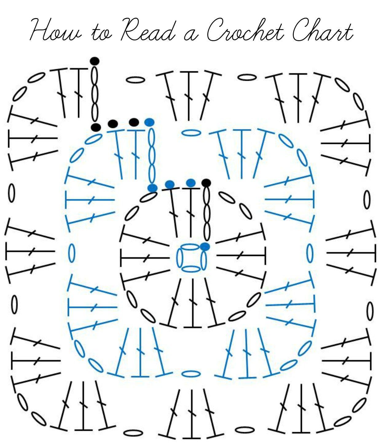 How to read a crochet chart crochet chart crochet