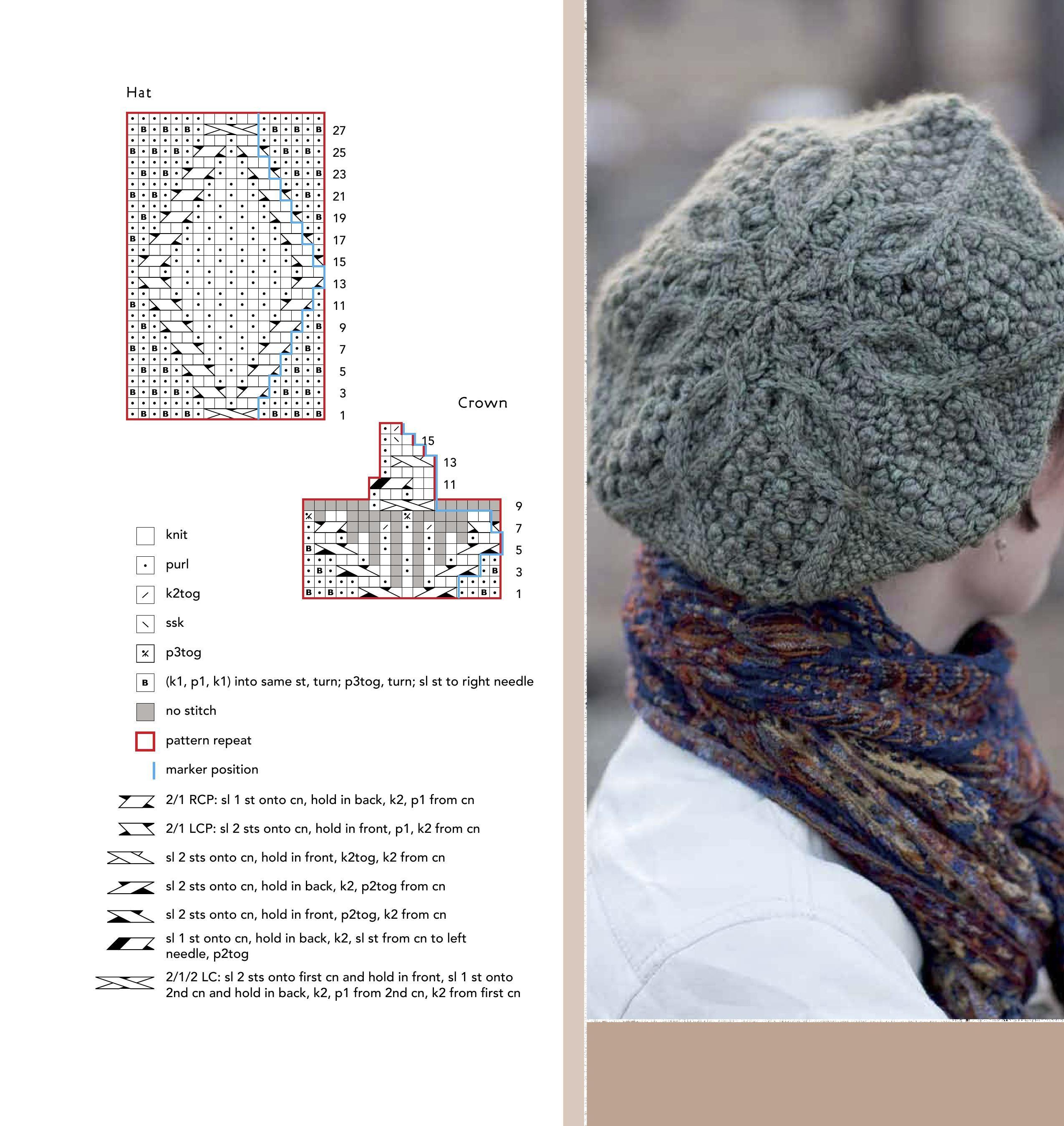 knits_classic_26.jpg | Modular | Pinterest | Funny y Gorros