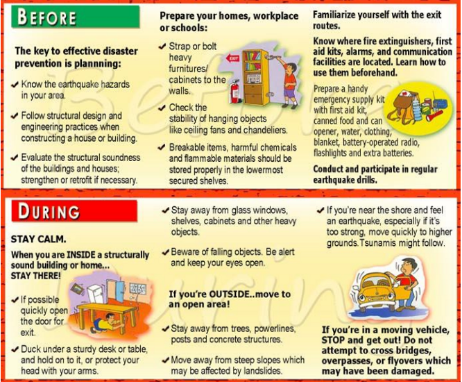 fault line and earthquake preparedness guide