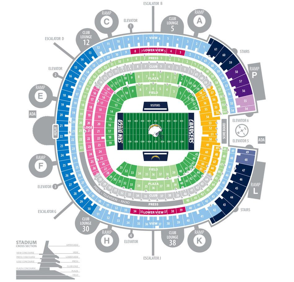 Chargers New Stadium: Chargers Seating Chart Https://www.barrystickets.com