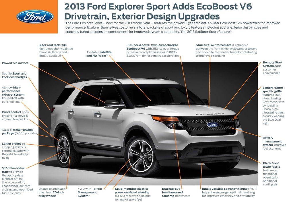 2014 ford explorer sport review 2014