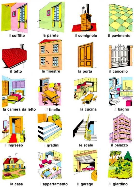 Italiano italienisch pinterest italiano - Descrizione camera da letto in inglese ...