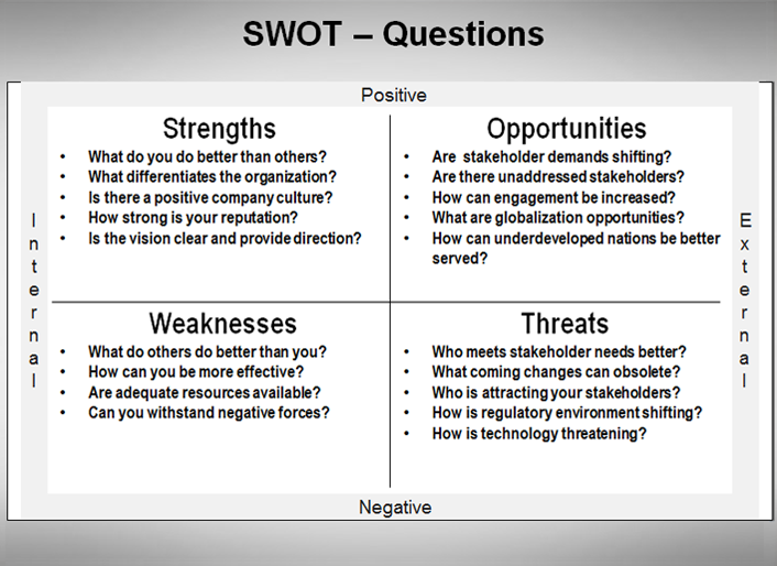 The Law Of Attraction And Money  Swot Analysis Business And