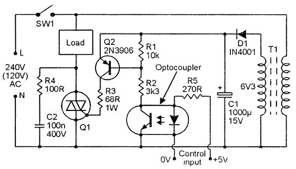 Triac Isolated-input (optocoupled) AC power switch, DC