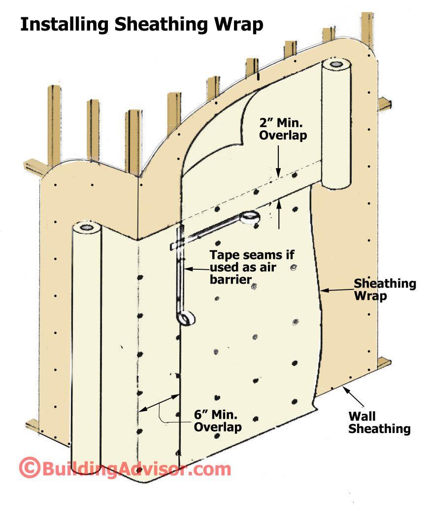 Is Tyvek Better Than Felt Paper Critical Intallation Details Sheathing Home Construction Housewrap