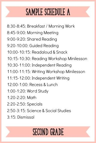 Fitting It All In How To Schedule A Balanced Literacy Block