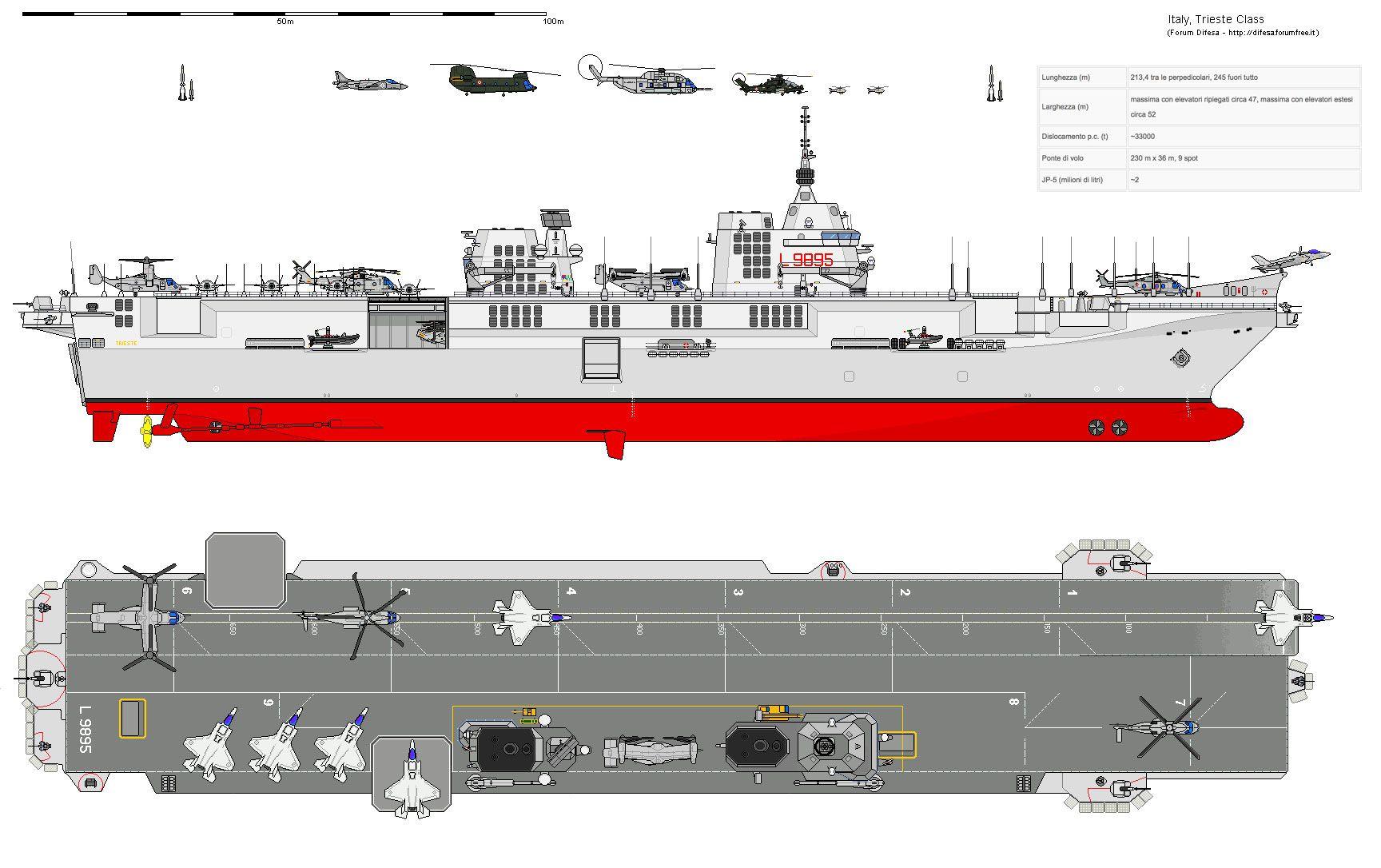 Bildresultat f r nuova portaerei giulio cesare future - Nuova portaerei ...