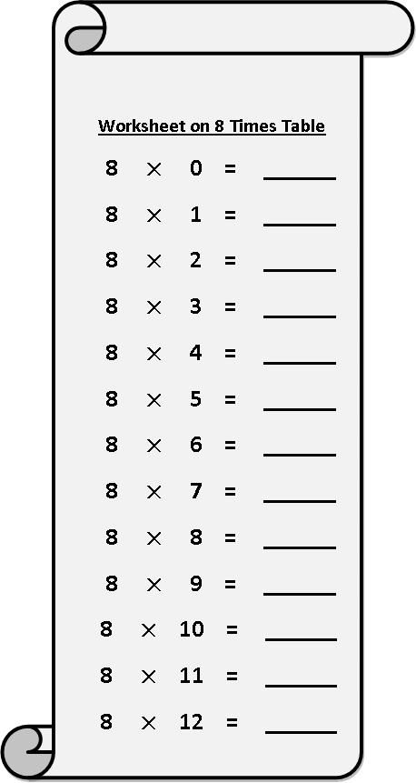 Worksheet on 8 Times Table Printable Multiplication Table 8 - horizontal multiplication facts worksheets