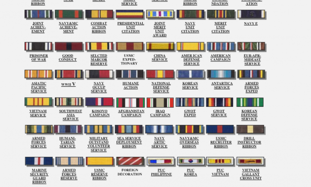 Unusual Military Decoration Chart Military Awards And