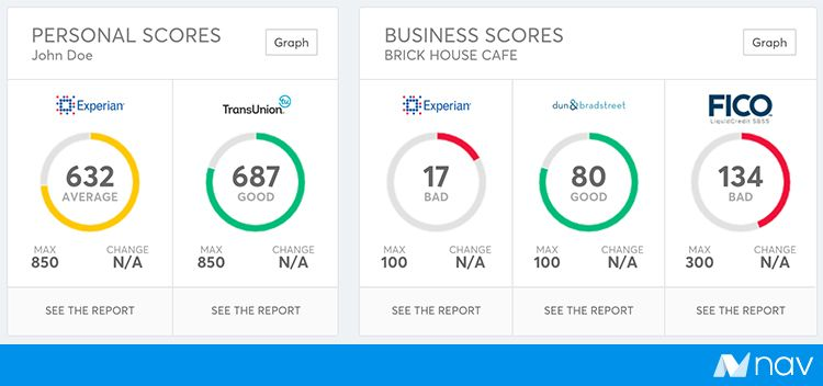 Business Credit Scores & Reports Small business credit