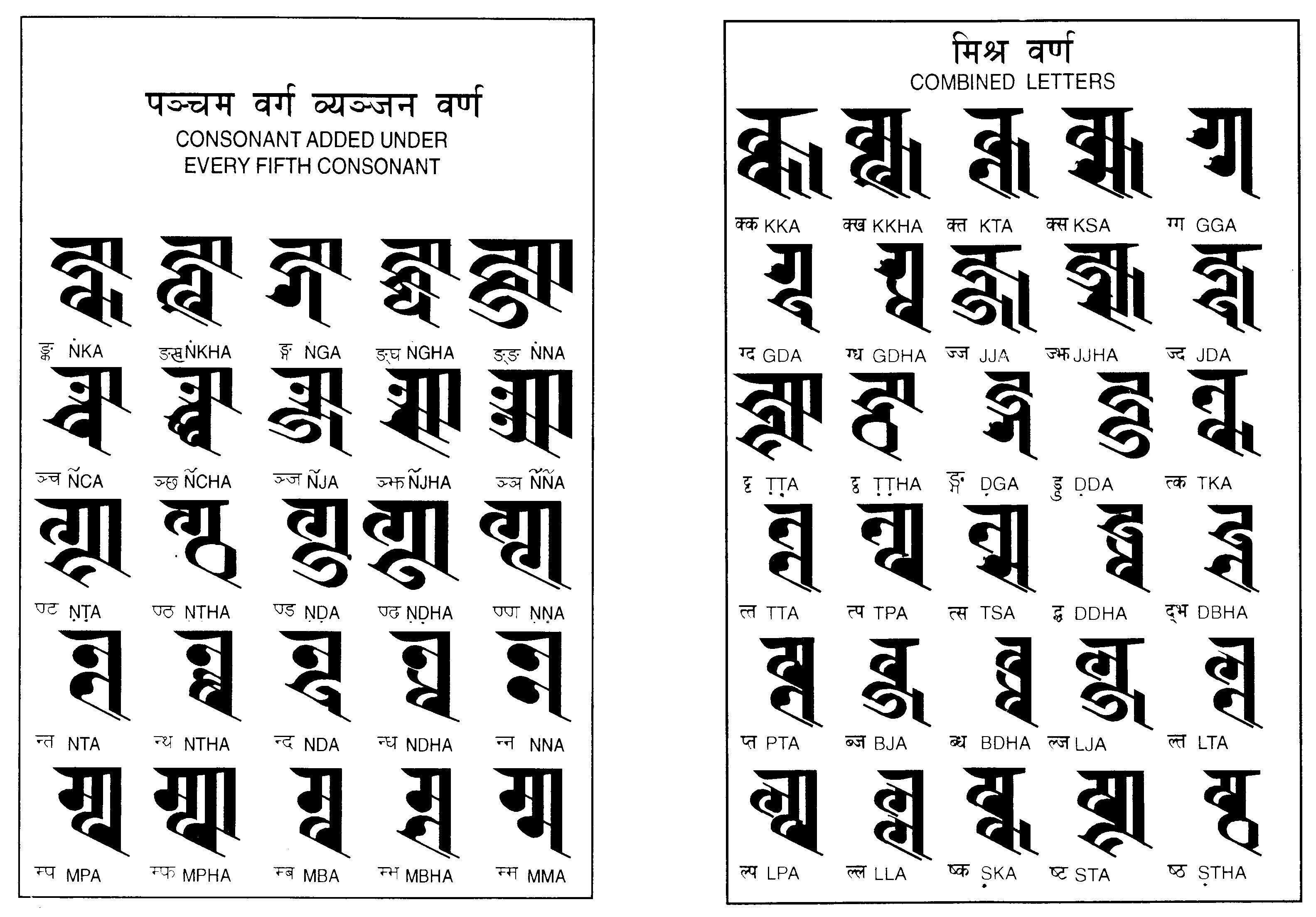 Ranjana lipi combined letters #calligraphy #nepal   Ranjana