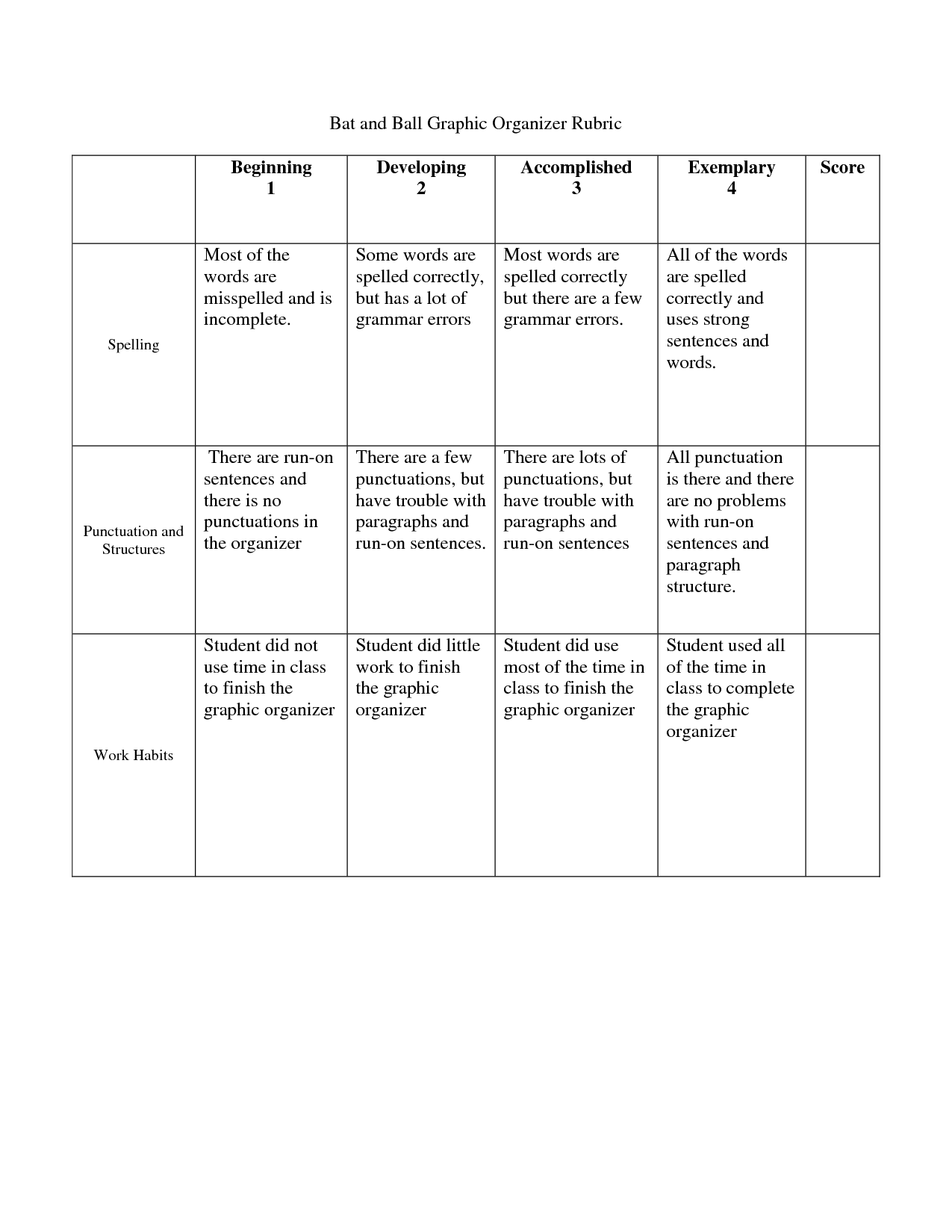 cause effect rubrics | graphic rubric | apple unit | pinterest