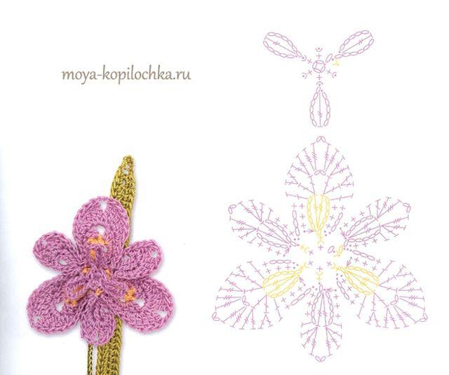 Delicadezas en crochet Gabriela: Maravillosas flores en ganchillo ...