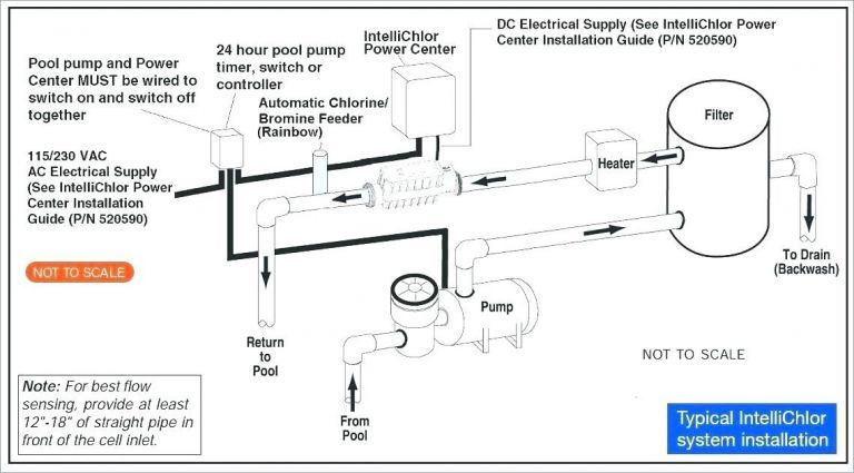 pool plumbing diagram fresh pool wiring 2 pool pump wiring