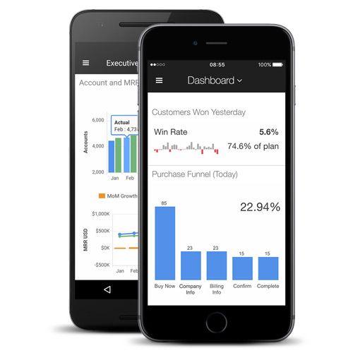 Mobile Sales Dashboard Google Search Sales Dashboard Sales