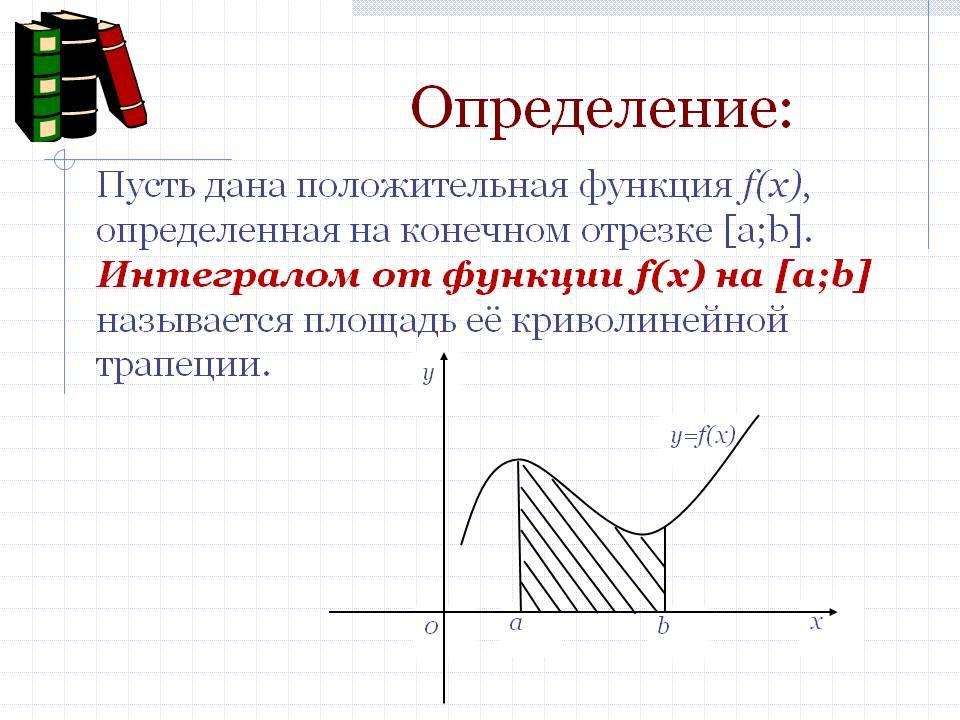 О физика 7 класс лабораторные работы божинова