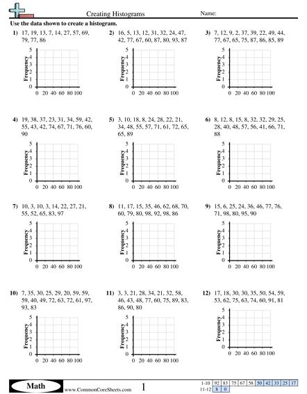 Create histograms (practice) | Khan Academy