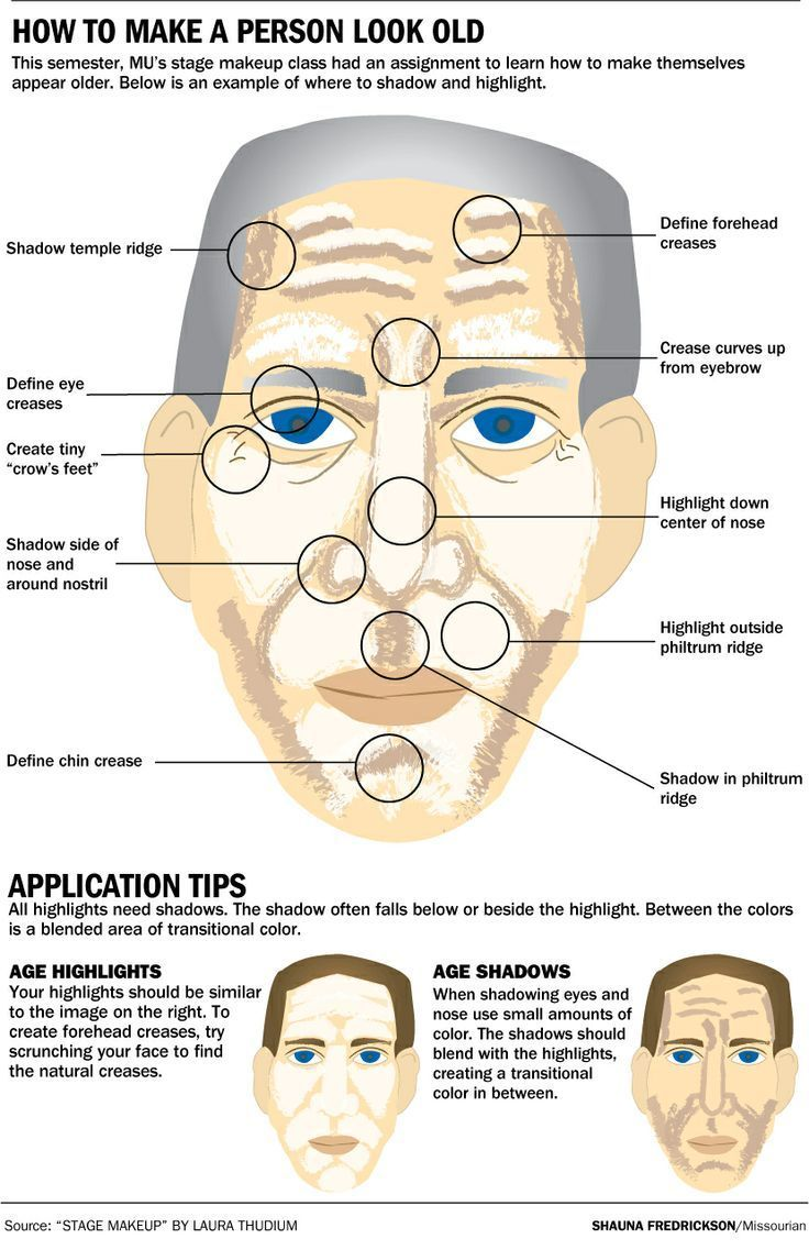 Learn All About Skin Care With These Tips Old age makeup