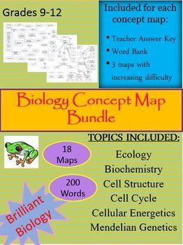 Biology Concept Map Bundle Educational Ideas Biology Science