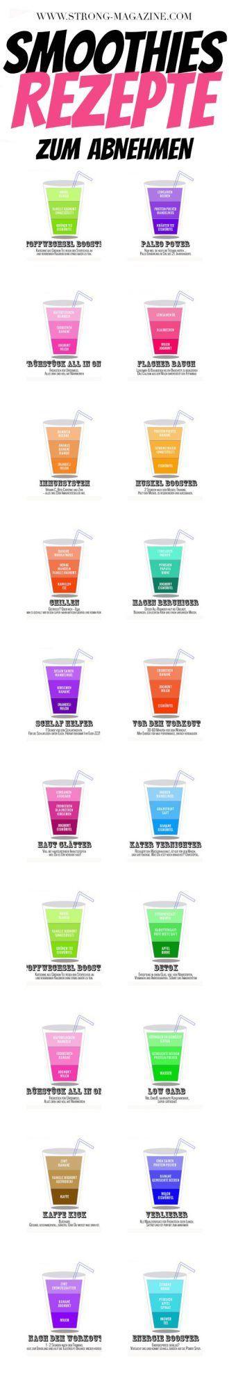 28 Smoothies Rezepte Zum Abnehmen Entgiften Und Schlank Werden