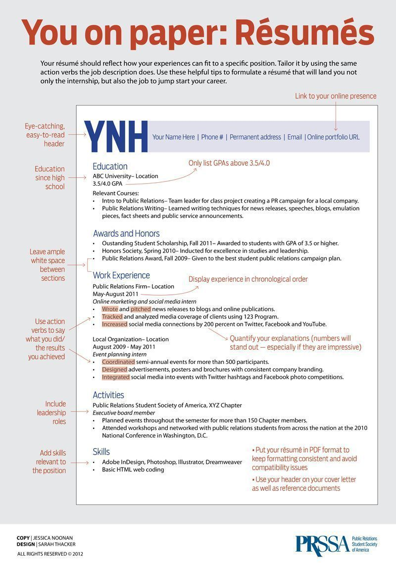 PRSSA Resume Tips Infographic PRSSA National, PRSSA