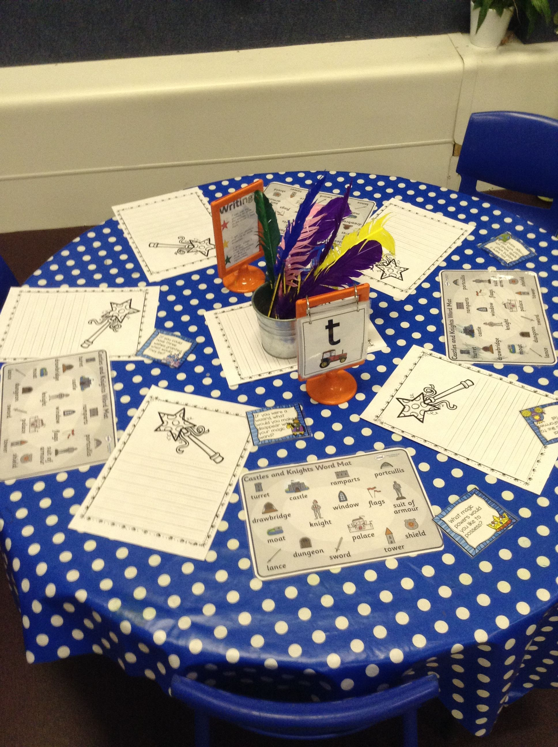 Invitation to write kk summer pinterest eyfs writing area invitation to write stopboris Choice Image