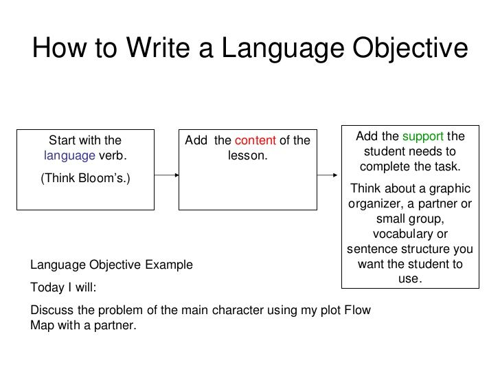 5 how to write a language objective siop english