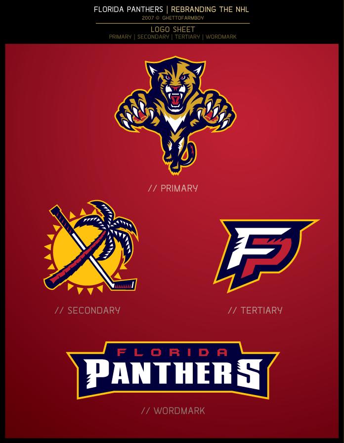 Florida Panthers Logos Florida Panthers Hockey Logos Panthers