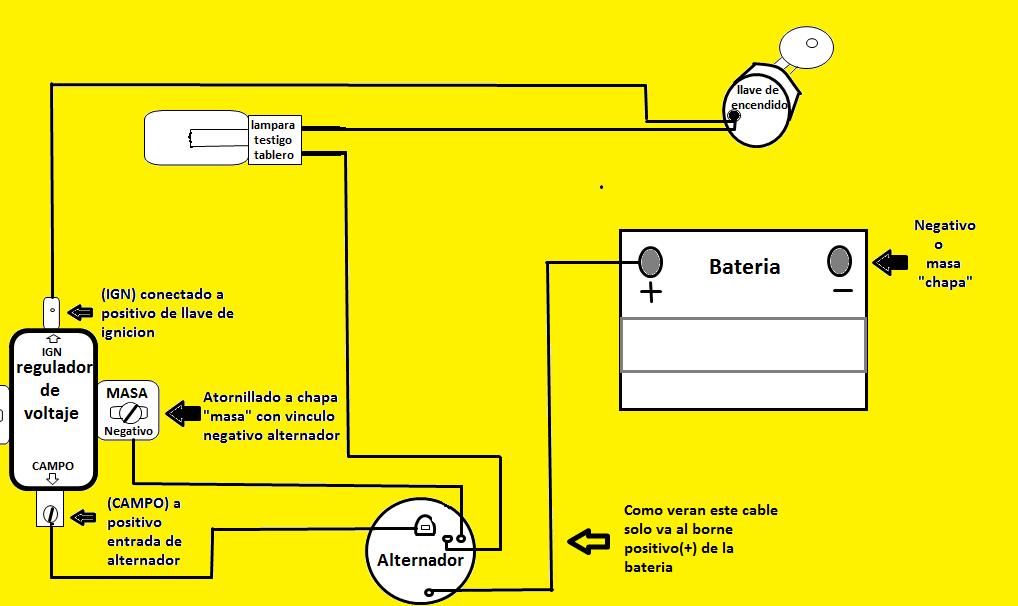 Como conectar un alternador buscar con google for Cocinar 12v