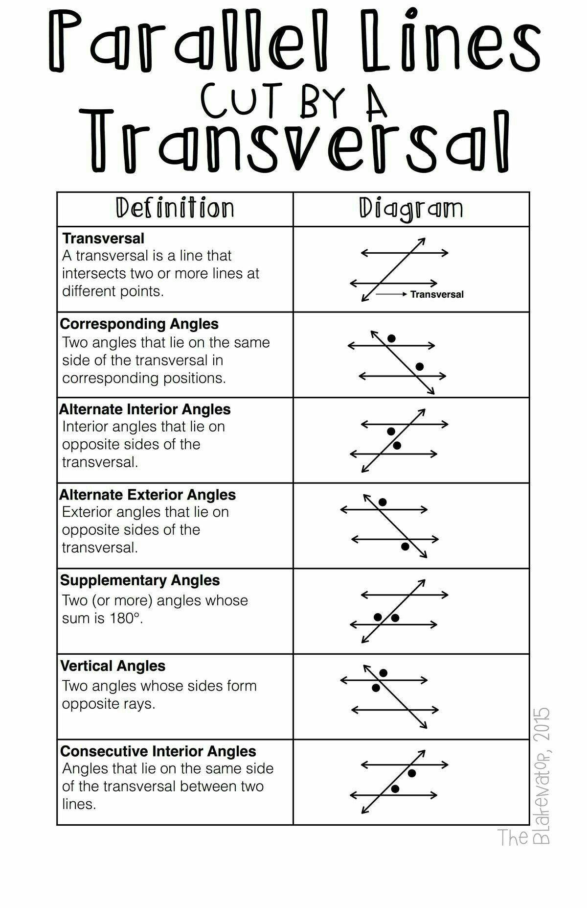 Math Worksheets Games By Chetan Sojitra