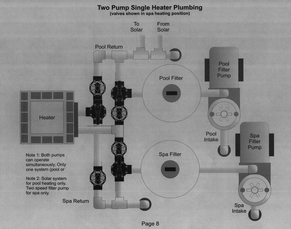 Multiple Pumps Pool Plumbing Diagram   Google Search | Swimming Pools |  Pinterest | Diagram