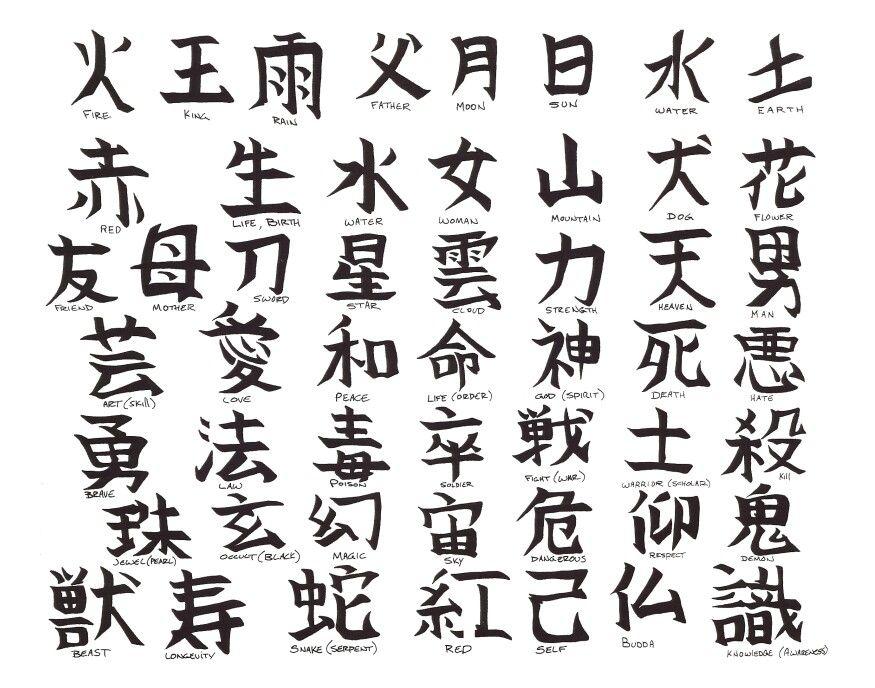 Ideogramas Chinos A Tutiplen Tatuajes Letras Chinas Simbolos
