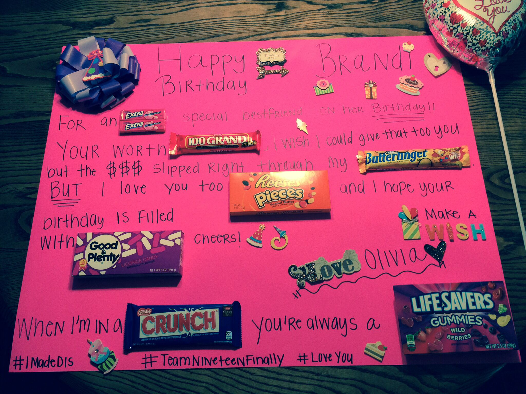 Birthday Candy Bar Poster Diy Pinterest Candy Bar