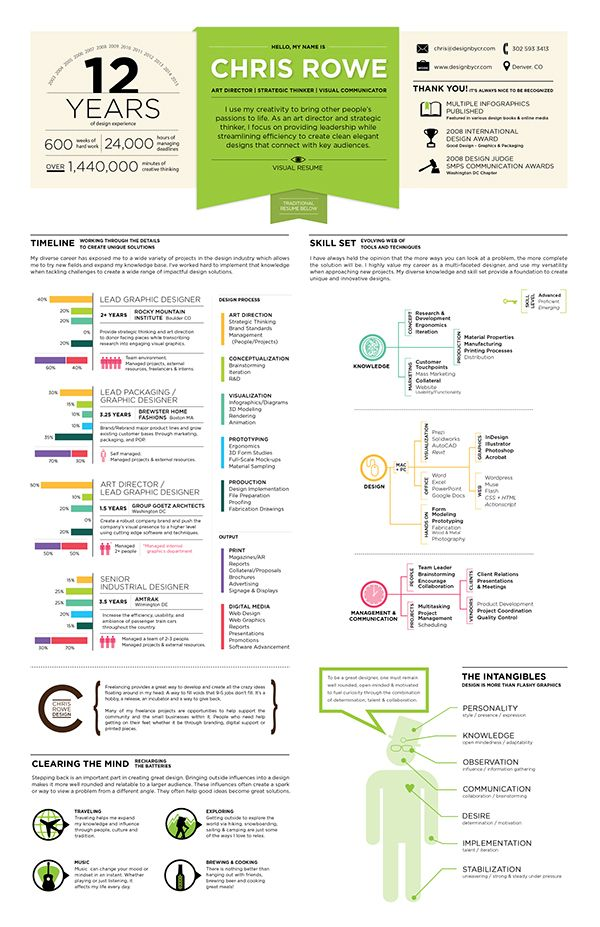 Information graphics resume Resume Pinterest Infographic - resume information
