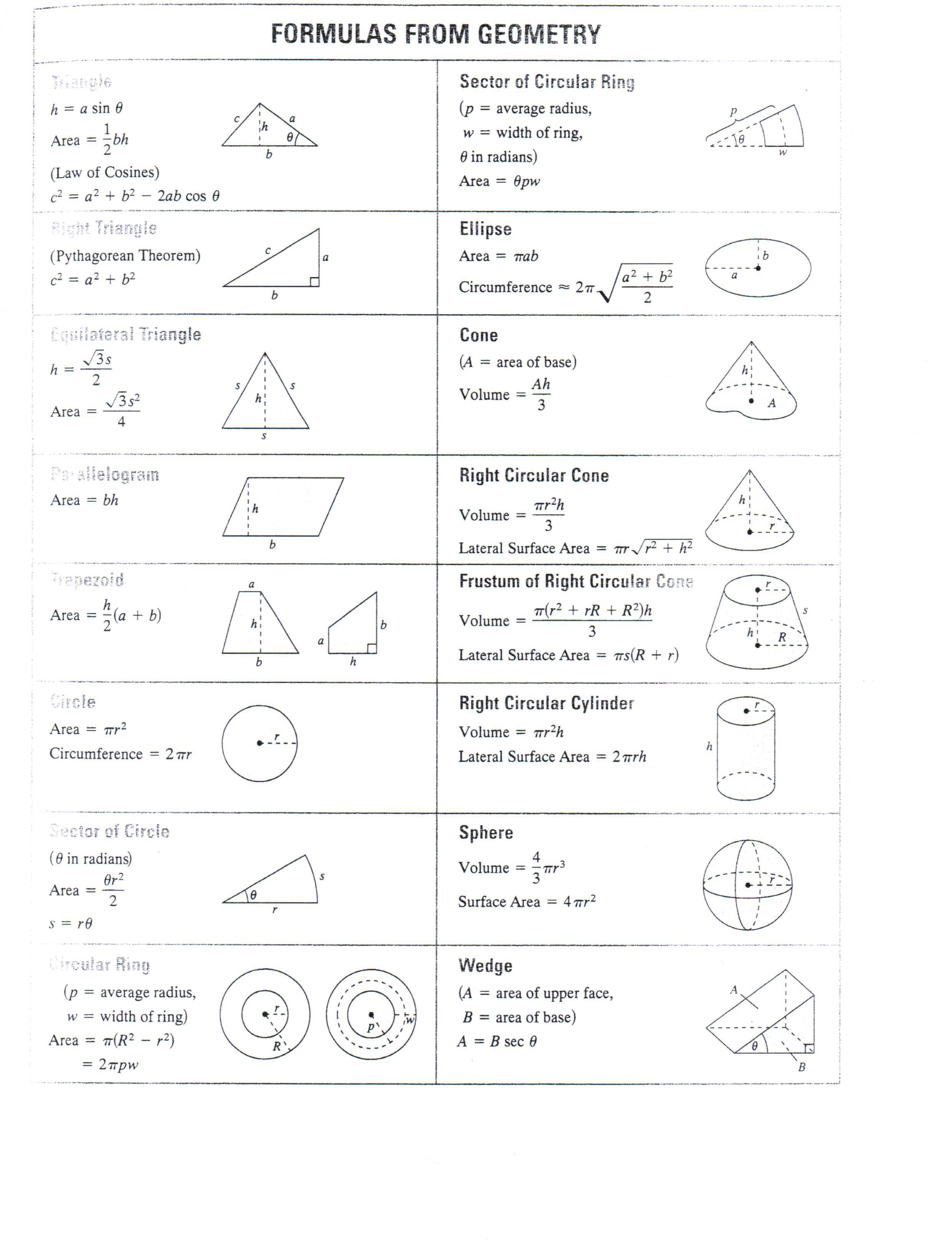 Math Worksheet Images About Math