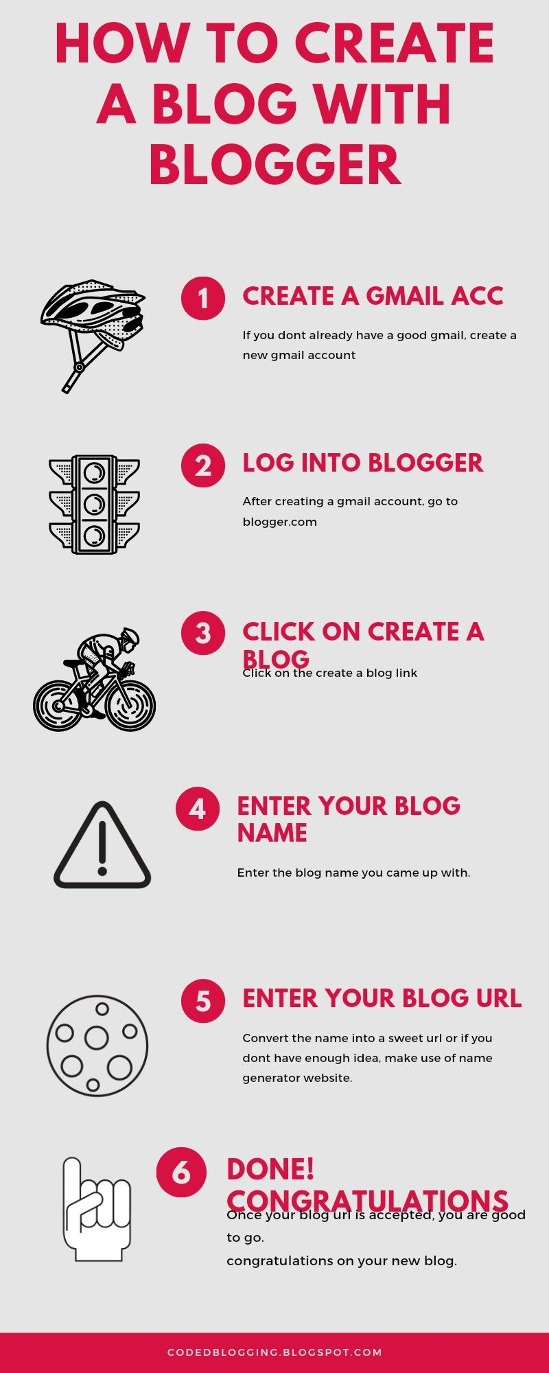 How To Start A Blogger Blog Step By Step Guild Buy Instagram Followers Content Marketing Bicycle Safety
