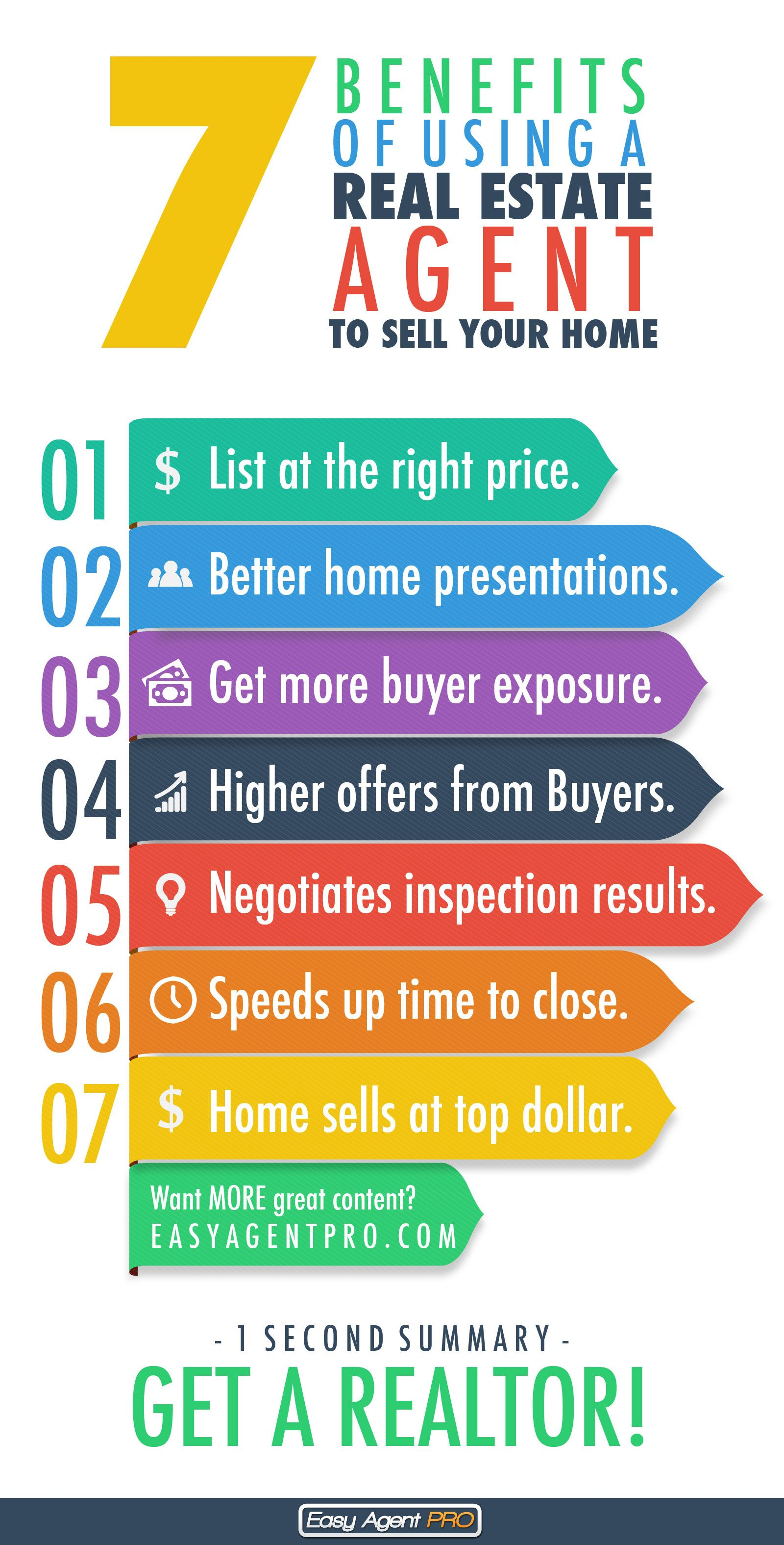 7 Reasons To Use A Real Estate Agent To Sell Your Home ...