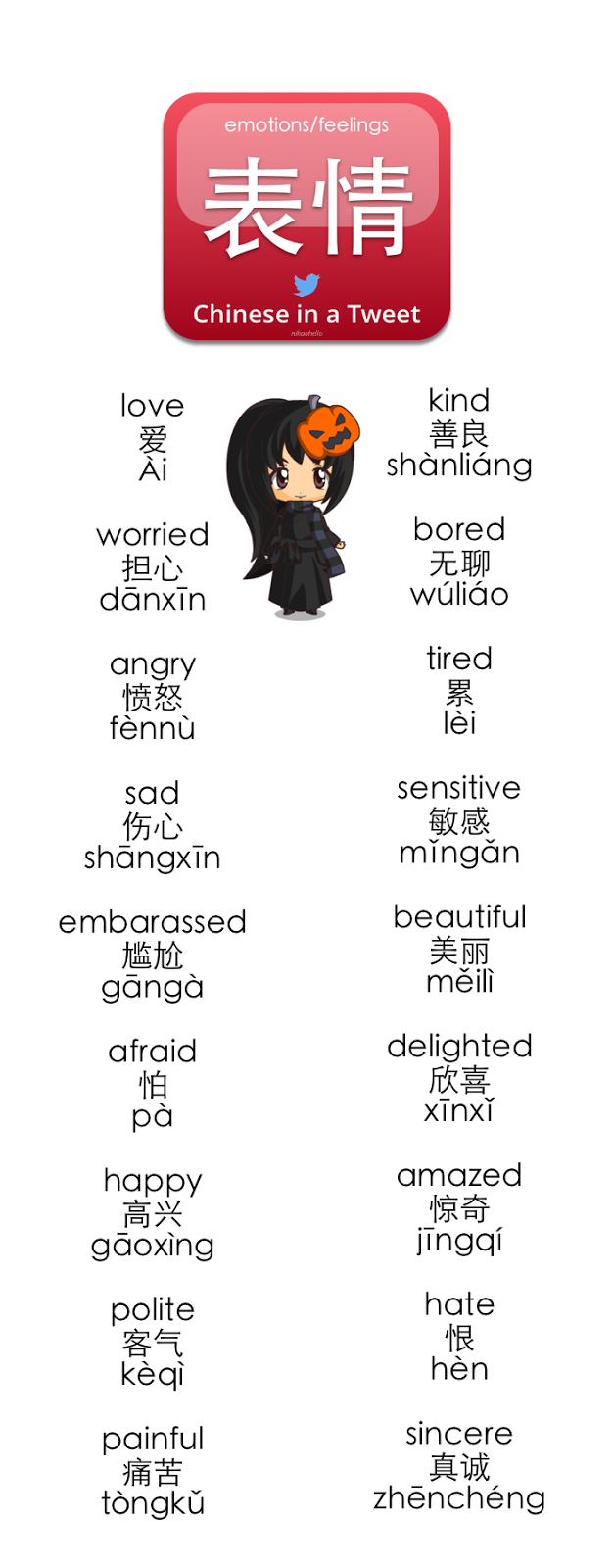 Learn Chinese with NihaoHello: Chinese Vocabulary for Emotions/Feelings http://nihaohello.blogspot.com.ee/2015/10/chinese-vocabulary-for-emotionsfeelings.html