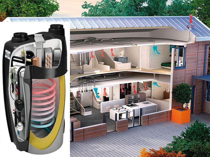 3 nouveaux modes de chauffage étonnants Construction, Solar and House - prix des gros oeuvres maison