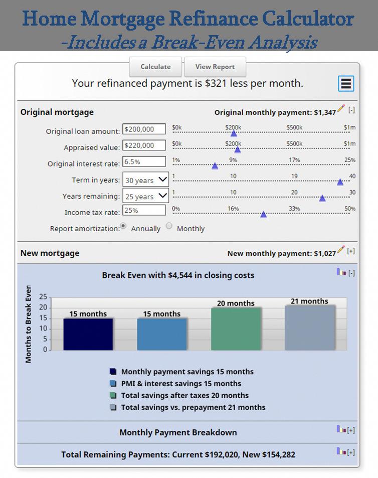 Mortgage calculator refinance breakeven point mega mastery.