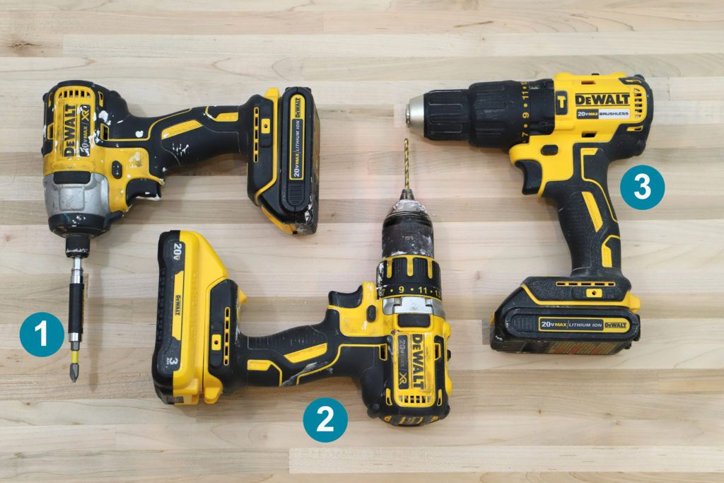 Our Must Haves Cordless reciprocating saw, Tools, Wet