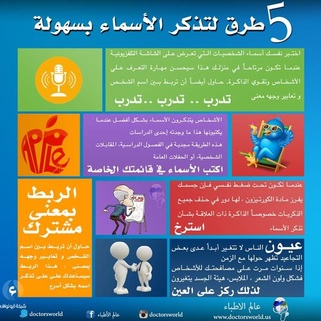 Pin By طب نفس الاطفال و المراهقين On انفوجرافيك Arabic Resources Health Laie