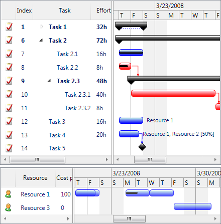 Task hierarchy and resource scheduling components for wpf and 4 task hierarchy and resource scheduling components for wpf and 4 gantt chart ccuart Images