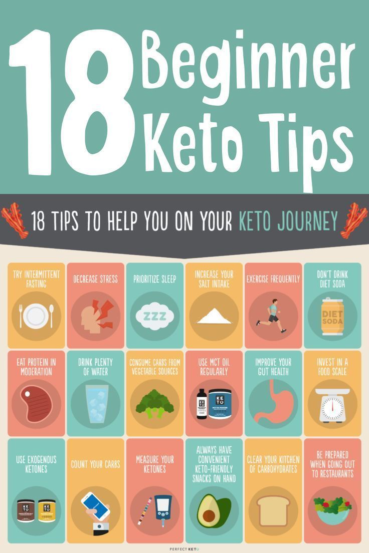 tips before starting keto diet